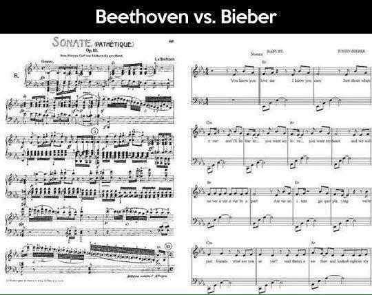 BeethovenvsBieber